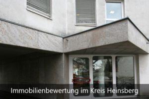 Immobilienbewertung Kreis Heinsberg